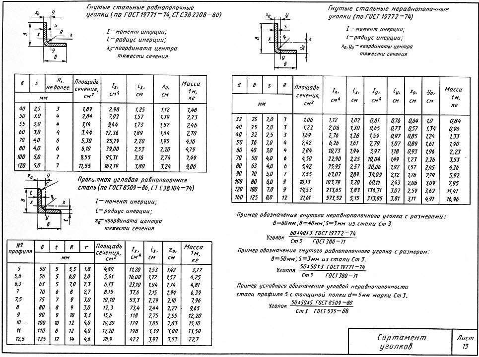 Сталь угловая равнополочная справочник химика 21.